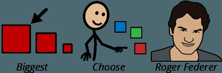 Examples of SymbolStix symbols for Biggest, Choose, and Roger Federer