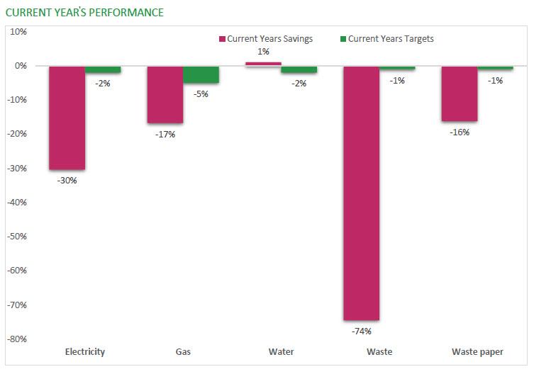 Marketing - iiE silver graph