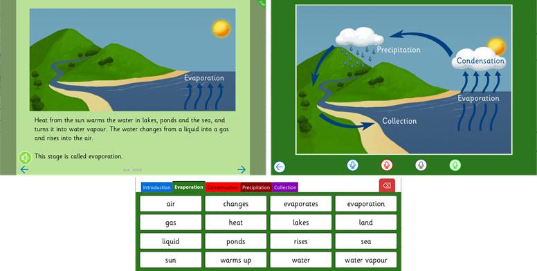 Flipped Learning UK 1