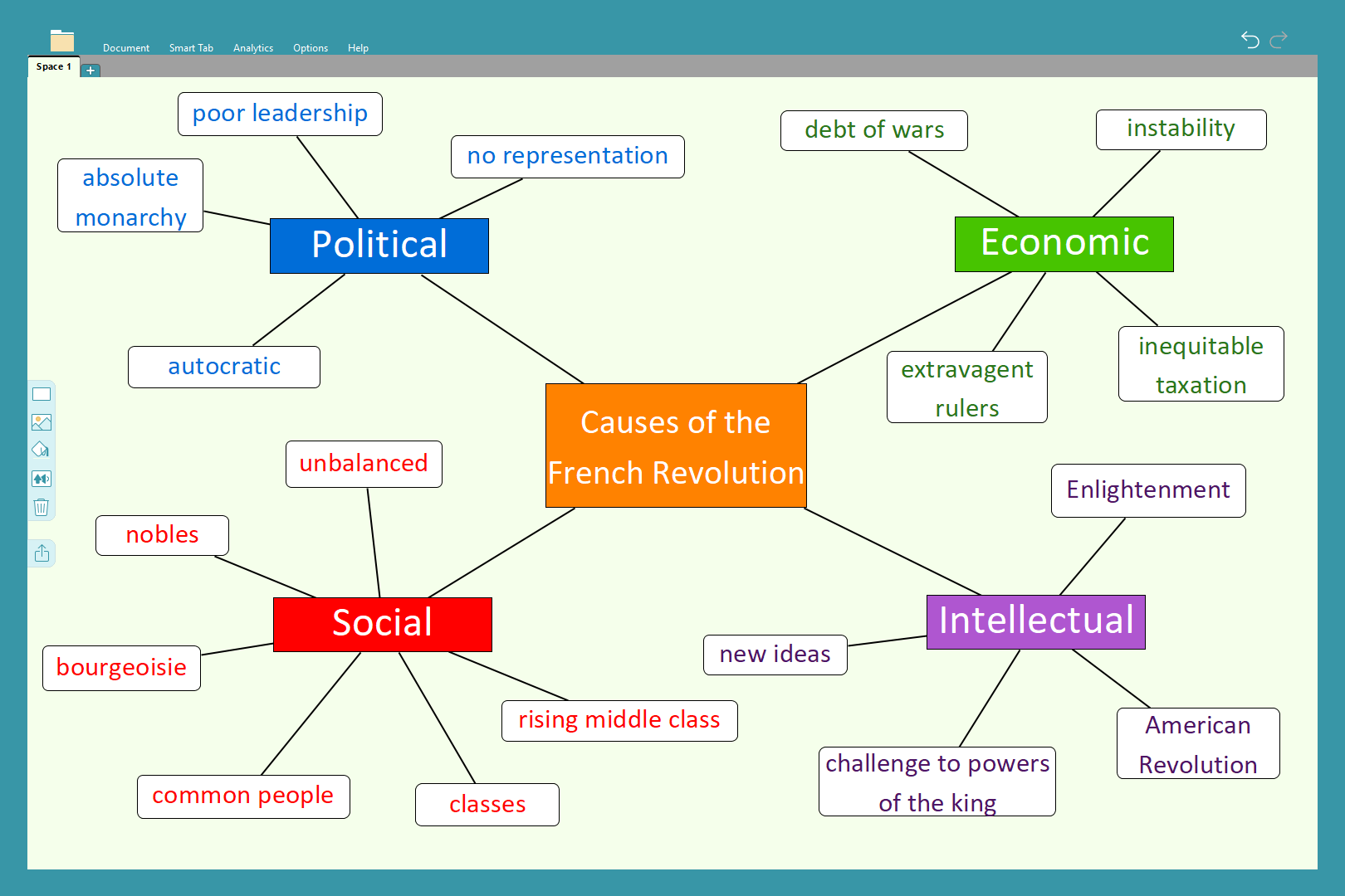 2021-02 Mind mapping